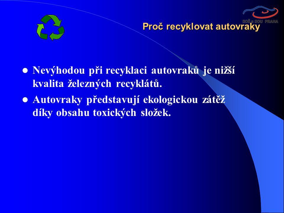 NNevýhodou při recyklaci autovraků je nižší kvalita železných recyklátů.