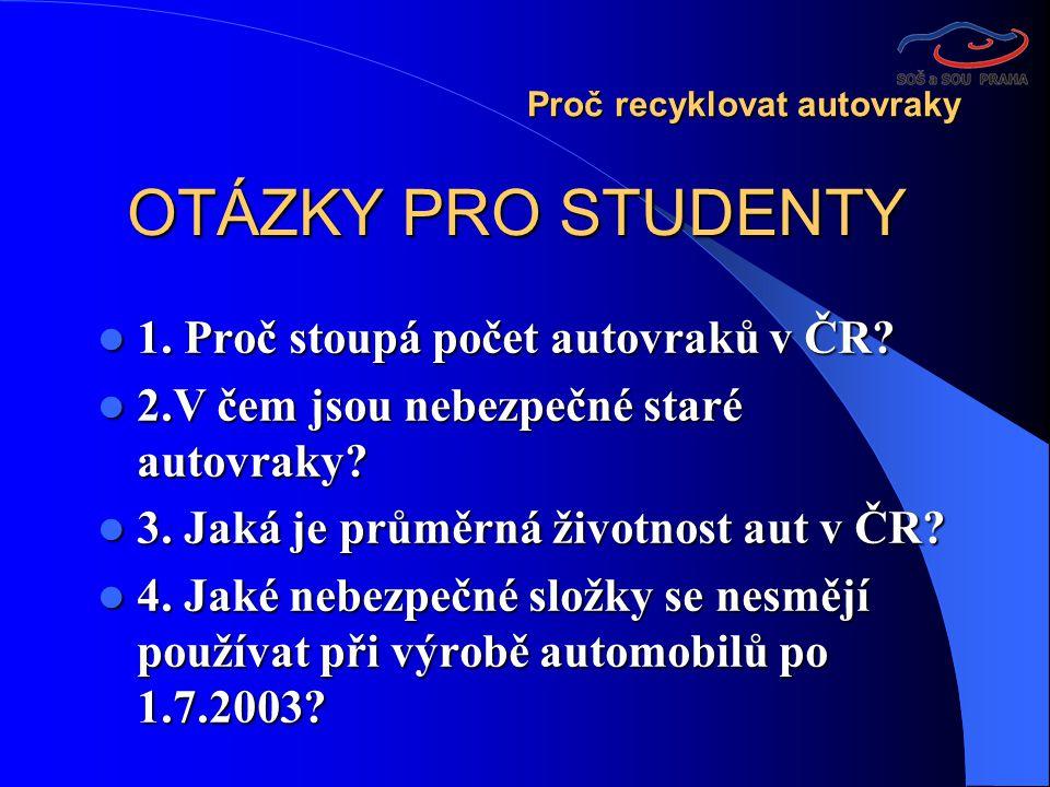 OTÁZKY PRO STUDENTY  1. Proč stoupá počet autovraků v ČR.