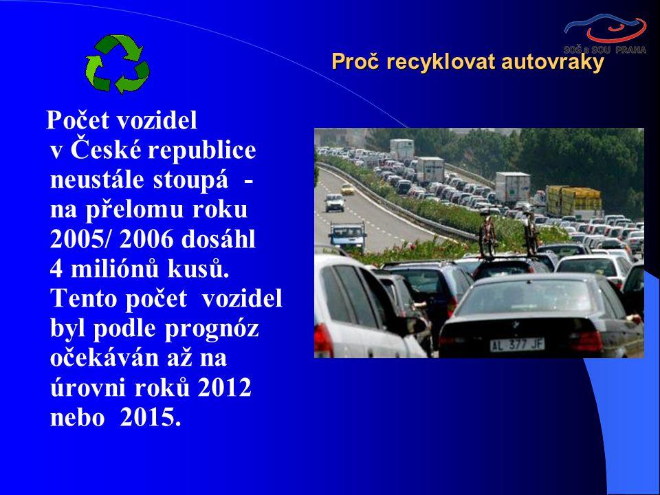 Proč recyklovat autovraky Počet vozidel v České republice neustále stoupá - na přelomu roku 2005/ 2006 dosáhl 4 miliónů kusů.