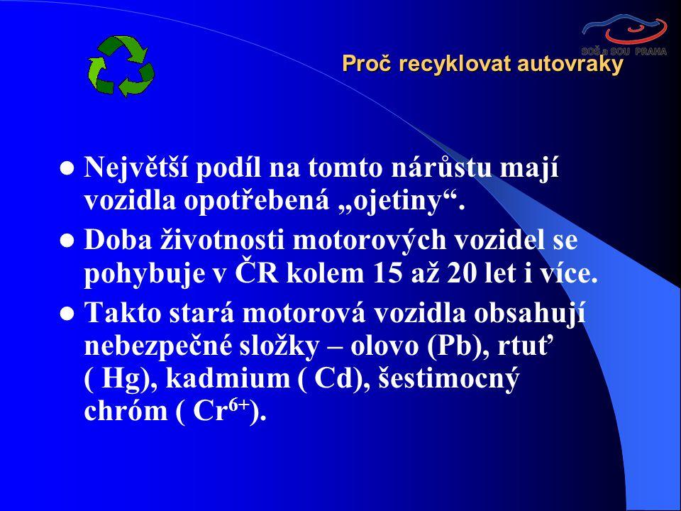 Proč recyklovat autovraky 5.