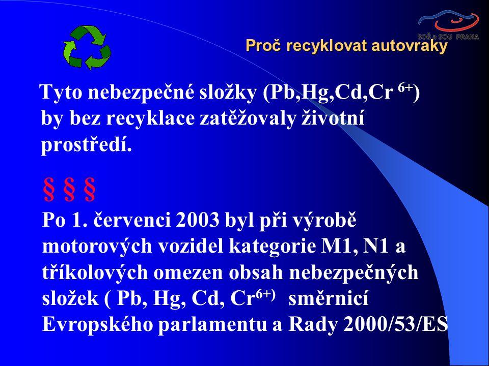 Tyto nebezpečné složky (Pb,Hg,Cd,Cr 6+ ) by bez recyklace zatěžovaly životní prostředí.