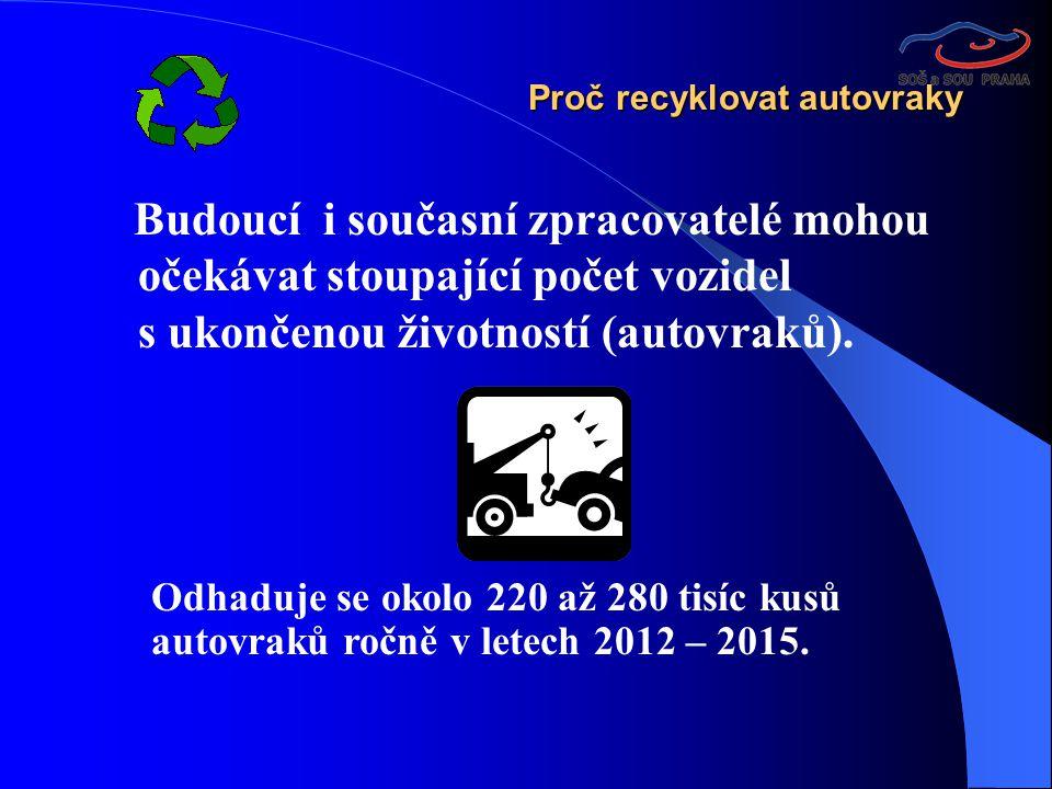 """Prudký nárůst vraků po celém světě, jen vozidel z produkce Škody jich brzy bude cca 410 tisíc """"stodvacítek a """"stopětek ."""