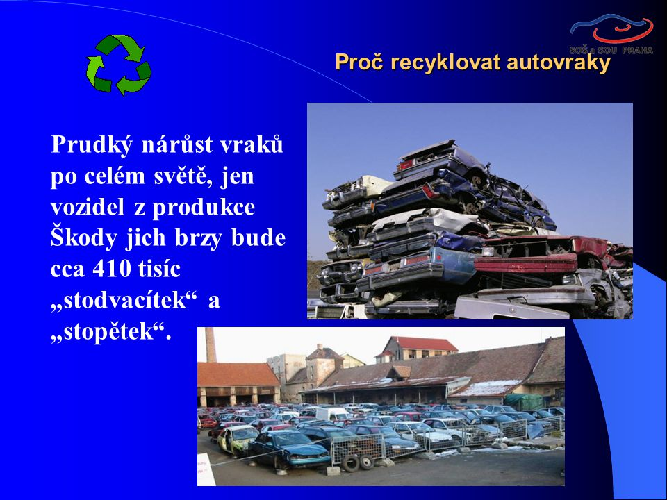 V roce 2005 bylo z provozu vyřazeno přibližně 80 až 105 tisíc vozidel, ale jen okolo 35 tisíc jich prošlo deklarovaným systémem likvidace autovraků.