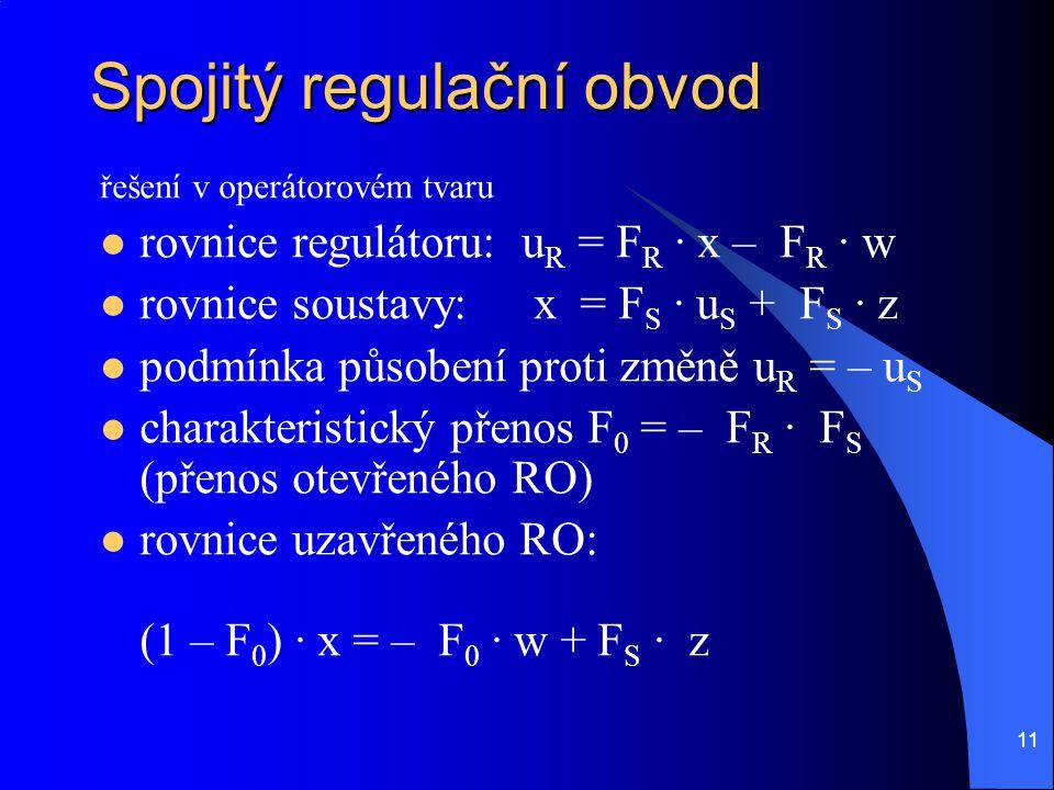 11 Spojitý regulační obvod řešení v operátorovém tvaru  rovnice regulátoru:u R = F R ∙ x – F R ∙ w  rovnice soustavy: x = F S ∙ u S + F S ∙ z  podm