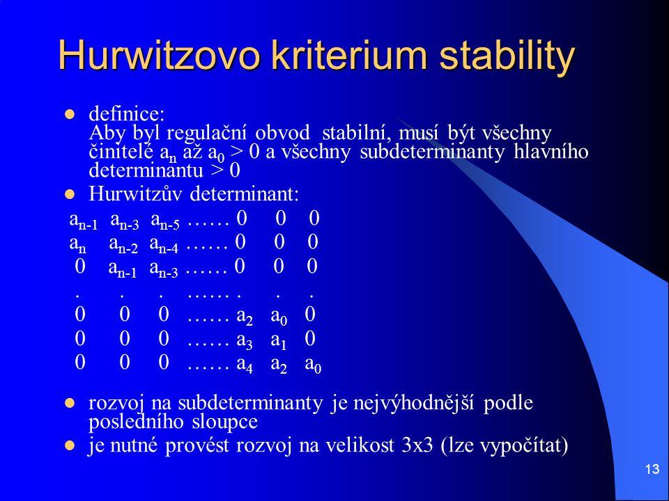 13 Hurwitzovo kriterium stability  definice: Aby byl regulační obvod stabilní, musí být všechny činitelé a n až a 0 > 0 a všechny subdeterminanty hla