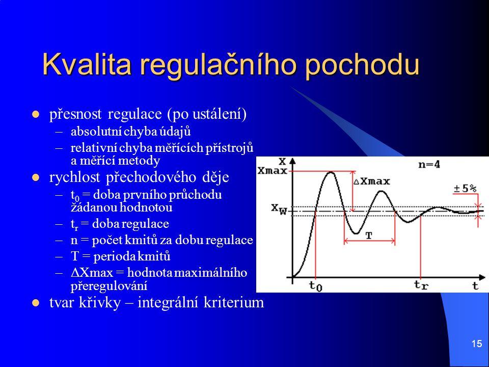 15 Kvalita regulačního pochodu  přesnost regulace (po ustálení) –absolutní chyba údajů –relativní chyba měřících přístrojů a měřící metody  rychlost