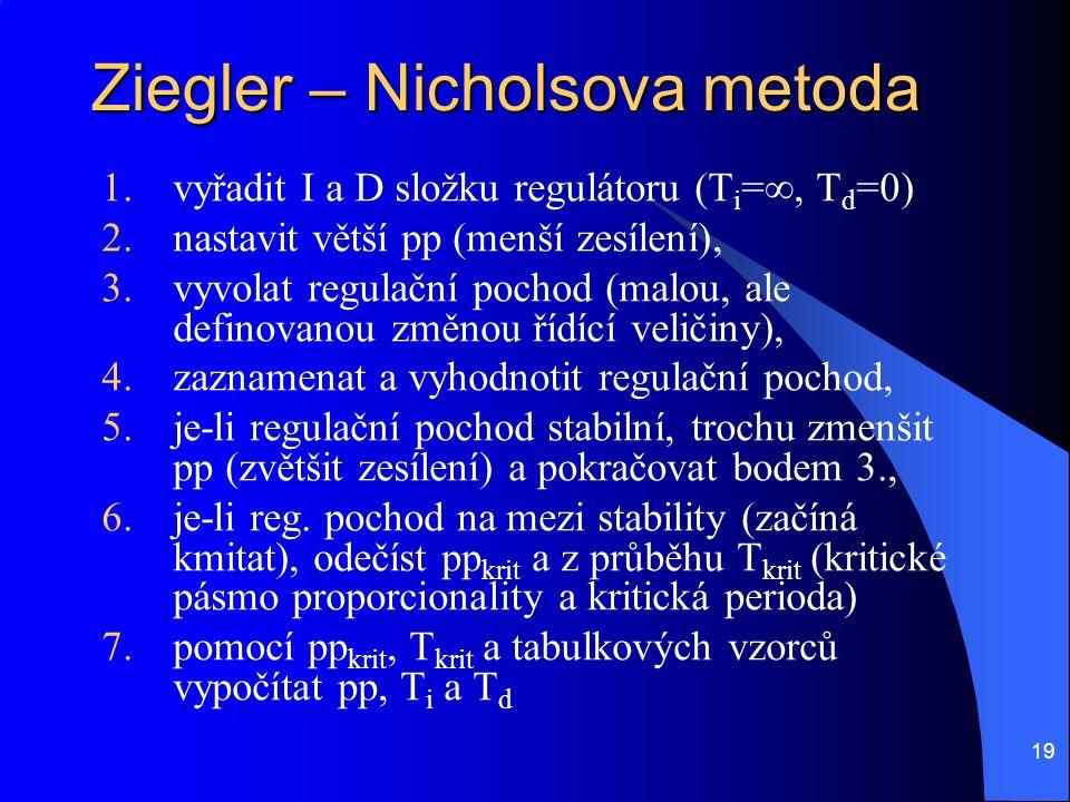 19 Ziegler – Nicholsova metoda 1.vyřadit I a D složku regulátoru (T i =∞, T d =0) 2.nastavit větší pp (menší zesílení), 3.vyvolat regulační pochod (ma