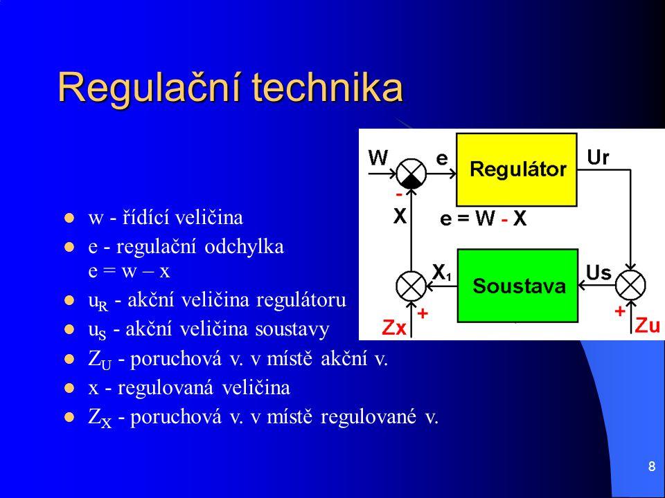 8 Regulační technika  w - řídící veličina  e - regulační odchylka e = w – x  u R - akční veličina regulátoru  u S - akční veličina soustavy  Z U