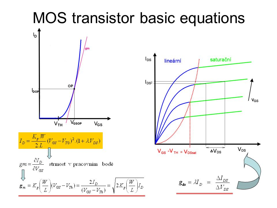 MOS transistor basic equations