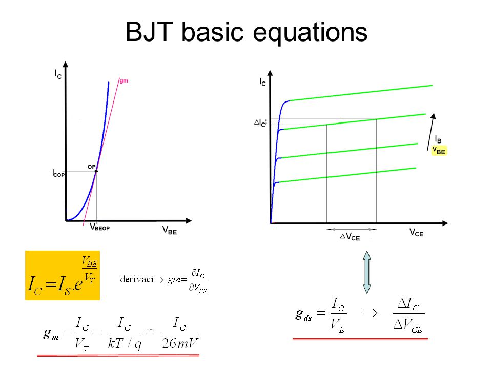BJT basic equations