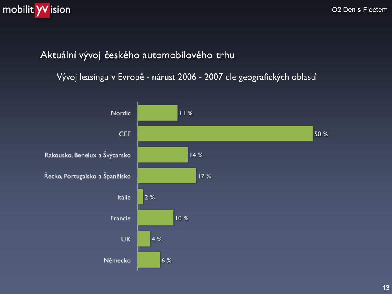 13 Aktuální vývoj českého automobilového trhu O2 Den s Fleetem Vývoj leasingu v Evropě - nárust 2006 - 2007 dle geografických oblastí