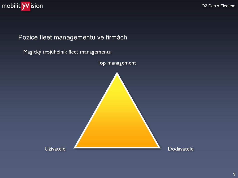 10 Úroveň fleet managementu v ČR v porovnání s EU O2 Den s Fleetem Postavení a vnímání fleet managementu v ČR • jako jednu z 5 priorit ovlivňujících celkové firemní náklady vnímá fleet management méně než 66% firem • méně než 30% firem s vozovým parkem nad 50 vozů má vlastního specialistu na správu vozového parku - o vozové parky se nejčastěji starají a strategická rozhodnutí v oblasti fleet managementu tvoří specialisté z úseků financí či personálních oddělení Postavení a vnímání fleet managementu v ČR • jako jednu z 5 priorit ovlivňujících celkové firemní náklady vnímá fleet management méně než 66% firem • méně než 30% firem s vozovým parkem nad 50 vozů má vlastního specialistu na správu vozového parku - o vozové parky se nejčastěji starají a strategická rozhodnutí v oblasti fleet managementu tvoří specialisté z úseků financí či personálních oddělení