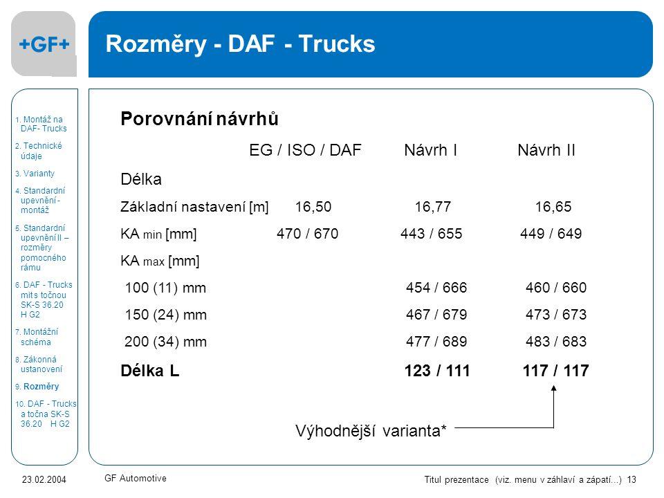 Titul prezentace (viz. menu v záhlaví a zápatí...) 13 23.02.2004 GF Automotive Rozměry - DAF - Trucks Porovnání návrhů EG / ISO / DAF Návrh I Návrh II