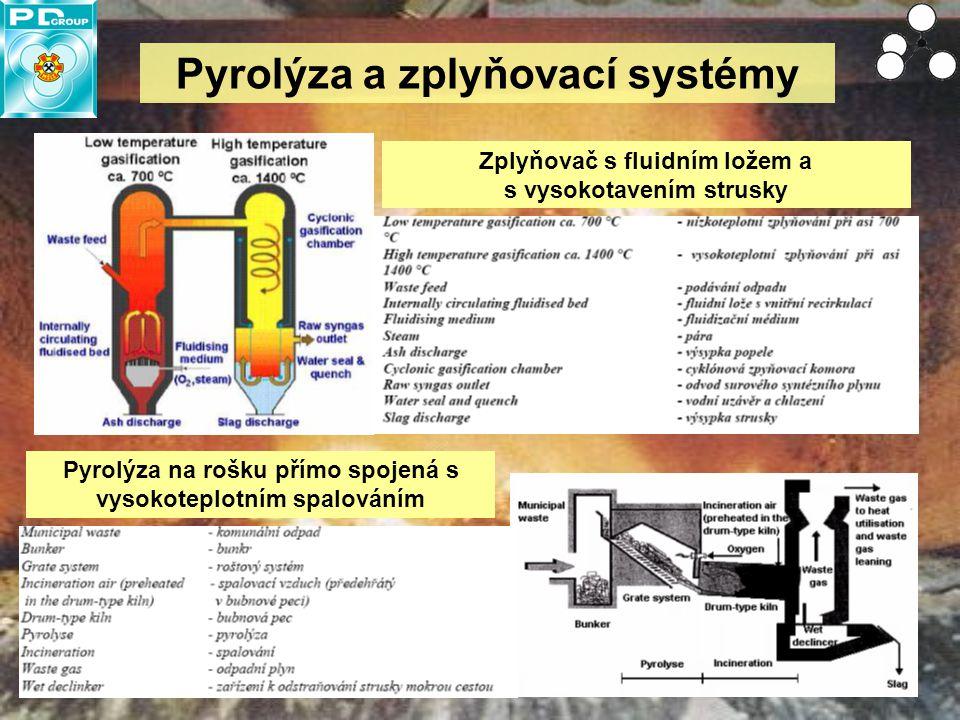 11 Pyrolýza a zplyňovací systémy Zplyňovač s fluidním ložem a s vysokotavením strusky Pyrolýza na rošku přímo spojená s vysokoteplotním spalováním