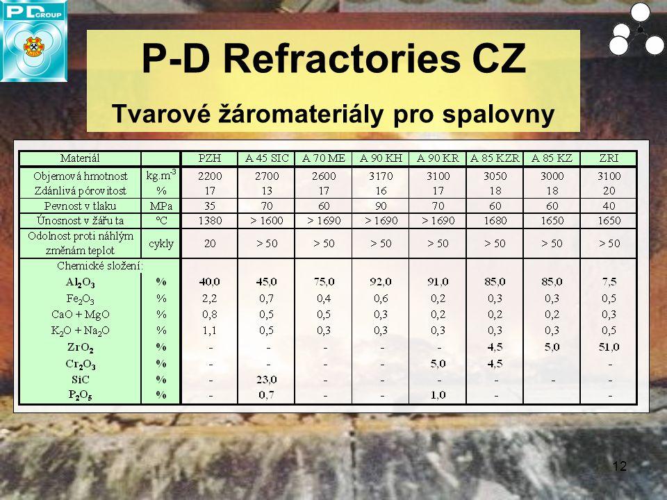 12 P-D Refractories CZ Tvarové žáromateriály pro spalovny