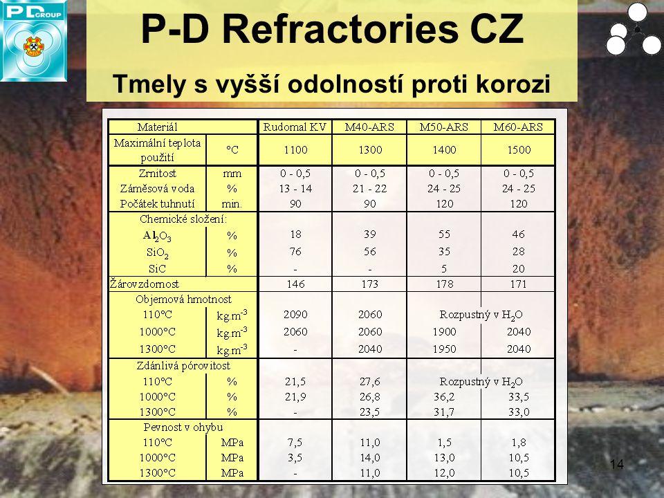 14 P-D Refractories CZ Tmely s vyšší odolností proti korozi