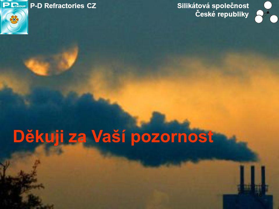 16 P-D Refractories CZ Silikátová společnost České republiky Děkuji za Vaší pozornost