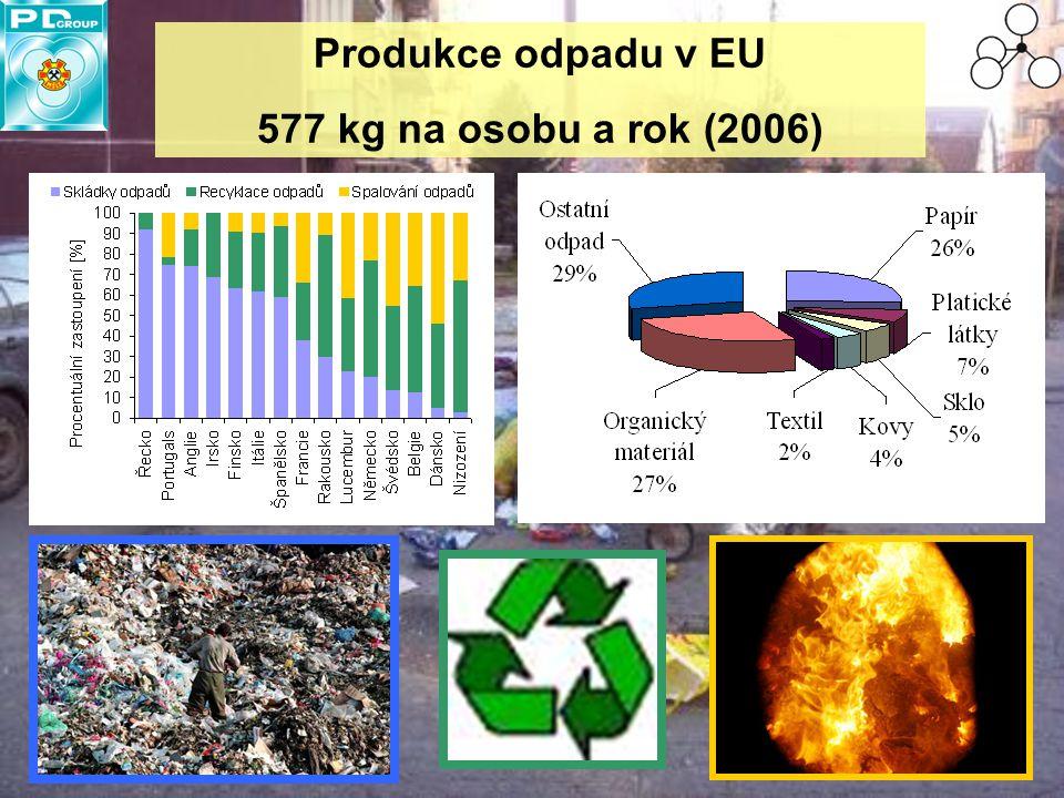 3 Produkce odpadu v EU 577 kg na osobu a rok (2006)