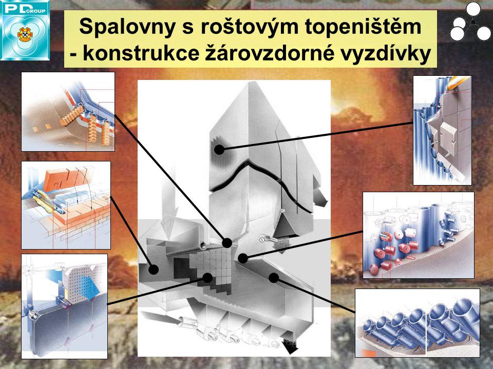8 Spalovny s roštovým topeništěm - konstrukce žárovzdorné vyzdívky