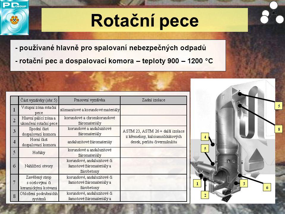 9 Rotační pece - používané hlavně pro spalovaní nebezpečných odpadů - rotační pec a dospalovací komora – teploty 900 – 1200 °C