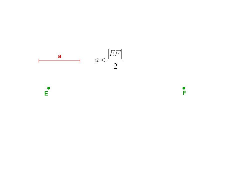 E F Hyperbola je množina všech bodů v rovině, které mají stejný rozdíl vzdáleností (v absolutní hodnotě) od daných dvou bodů E,F.