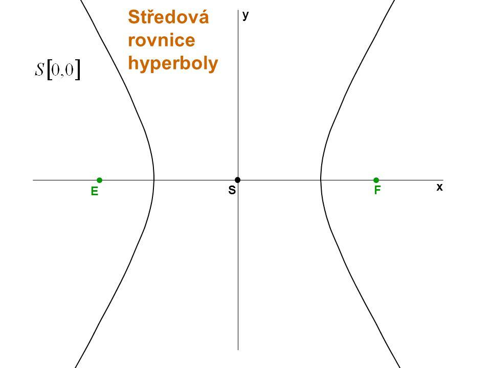 E F S Středová rovnice hyperboly x y