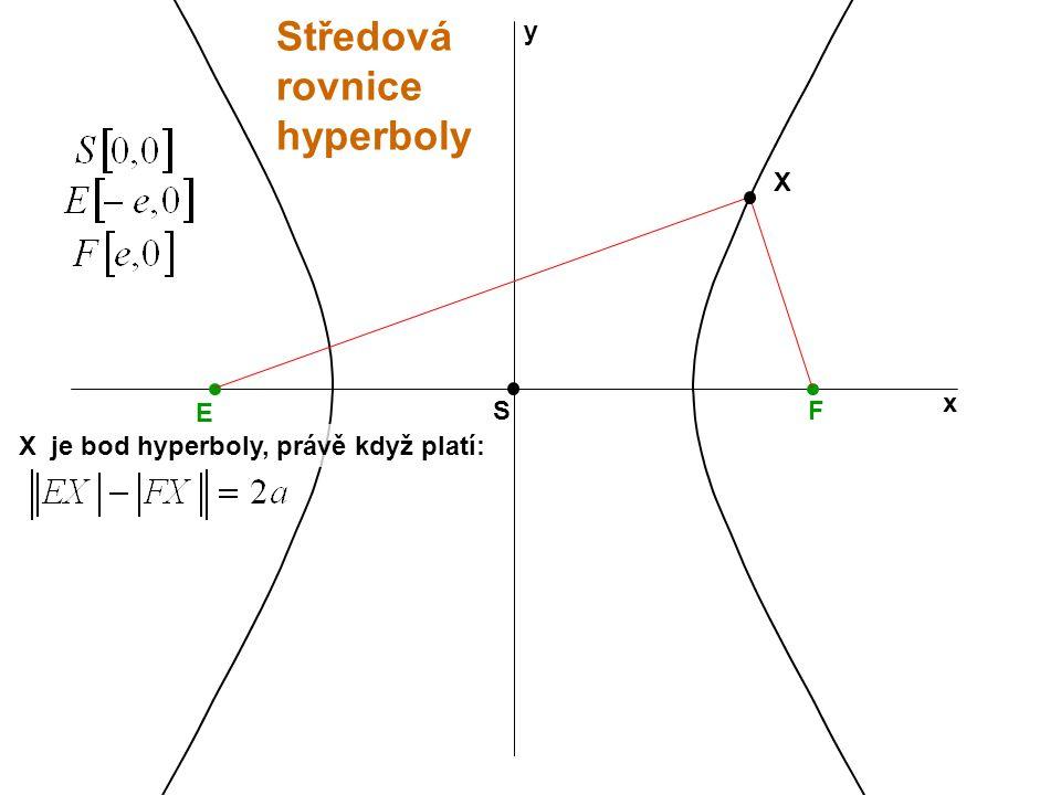 E F S x y X je bod hyperboly, právě když platí: X
