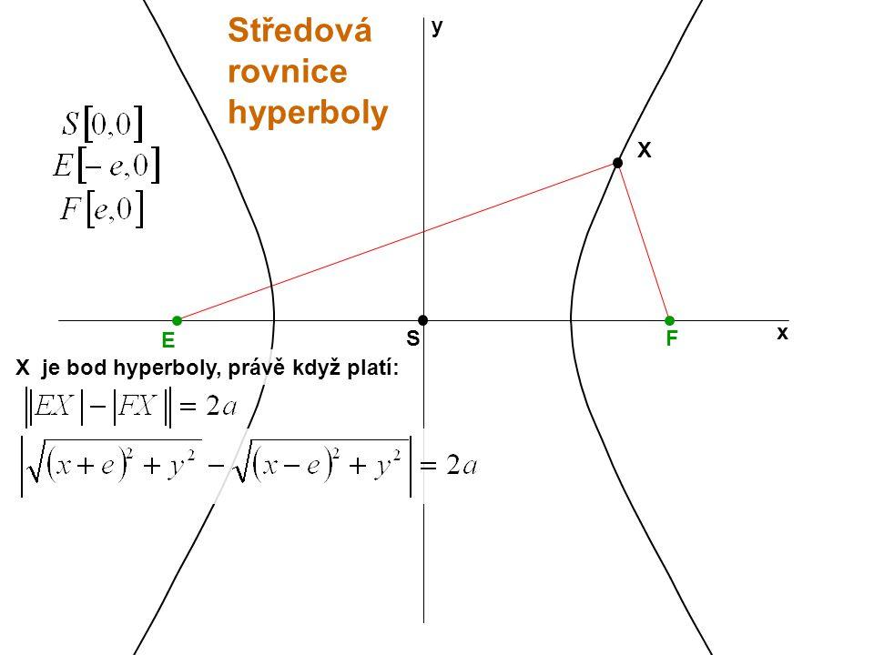 X E F S Středová rovnice hyperboly x y X je bod hyperboly, právě když platí: