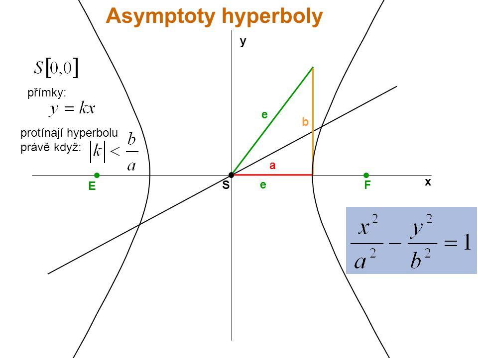 E F Asymptoty hyperboly S a e e b x y přímky: protínají hyperbolu právě když: