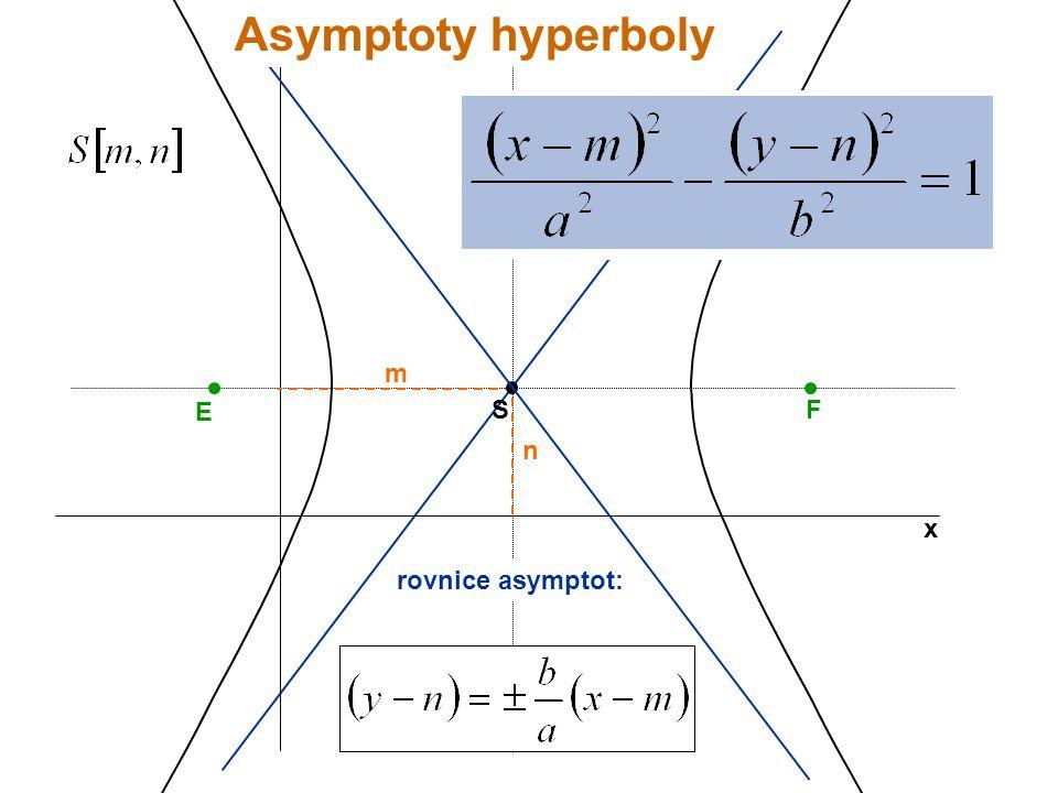 E F S x y m n Asymptoty hyperboly