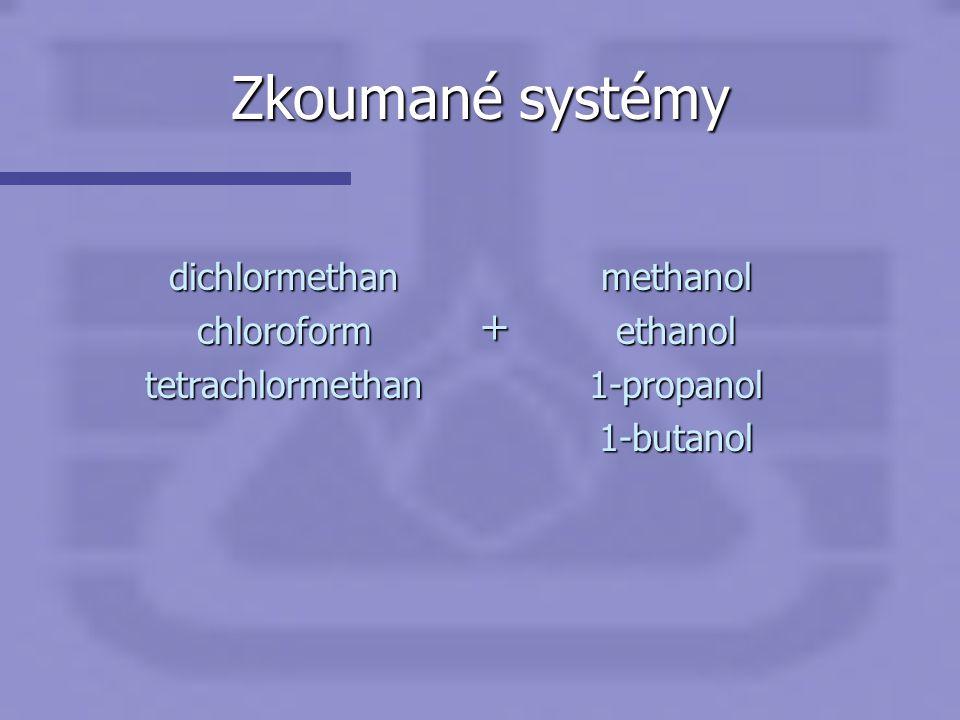 Zkoumané systémy dichlormethanchloroformtetrachlormethan methanol ethanol 1-propanol 1-butanol +