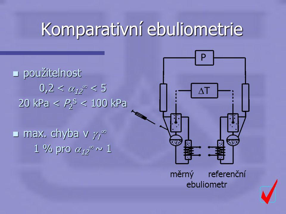 Komparativní ebuliometrie n použitelnost 0,2 <  12  < 5 20 kPa < P 2 S < 100 kPa  max. chyba v    1 % pro  12  ~ 1 P TT měrný referenční ebu