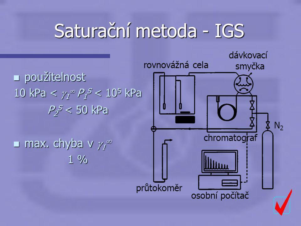 Saturační metoda - IGS n použitelnost 10 kPa <  1  P 1 S < 10 5 kPa P 2 S < 50 kPa  max. chyba v    1 % rovnovážná cela dávkovací smyčka průtoko