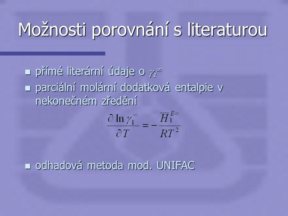 Možnosti porovnání s literaturou n přímé literární údaje o  1  n parciální molární dodatková entalpie v nekonečném zředění n odhadová metoda mod. UN