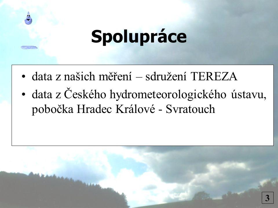 Spolupráce •data z našich měření – sdružení TEREZA •data z Českého hydrometeorologického ústavu, pobočka Hradec Králové - Svratouch 3