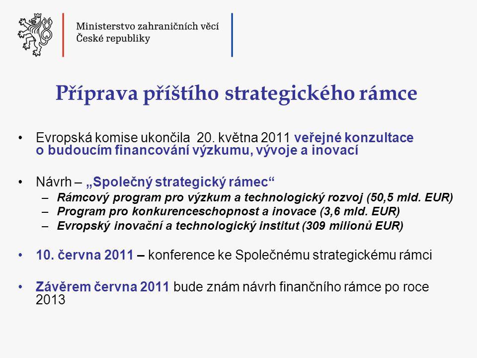 Příprava příštího strategického rámce •Evropská komise ukončila 20.