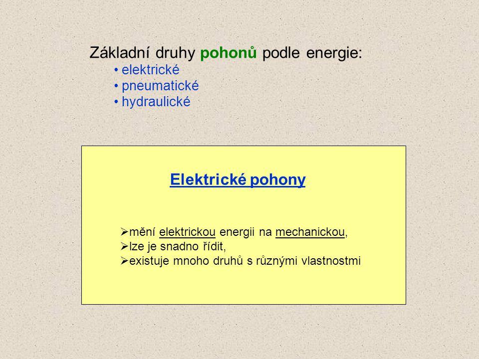 Základní druhy pohonů podle energie: • elektrické • pneumatické • hydraulické Elektrické pohony  mění elektrickou energii na mechanickou,  lze je sn
