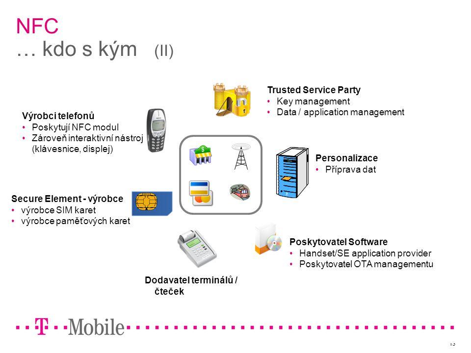 13 NFC … kdo s kým (II) Výrobci telefonů •Poskytují NFC modul •Zároveň interaktivní nástroj (klávesnice, displej) Secure Element - výrobce •výrobce SIM karet •výrobce paměťových karet Dodavatel terminálů / čteček Poskytovatel Software •Handset/SE application provider •Poskytovatel OTA managementu Personalizace •Příprava dat Trusted Service Party •Key management •Data / application management