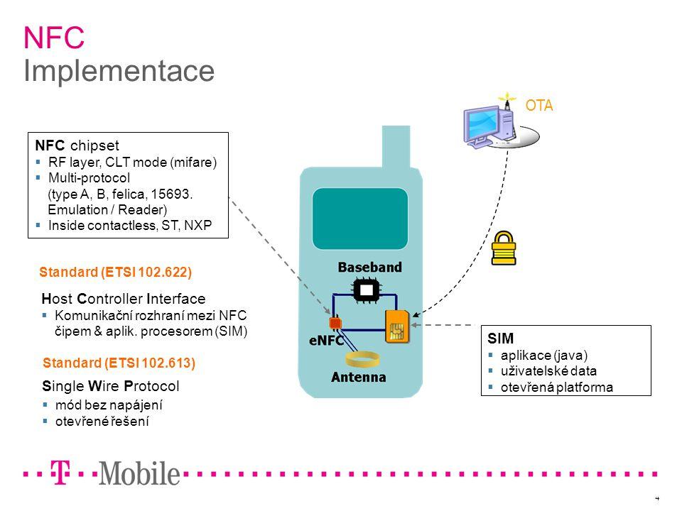 15 NFC Role a odpovědnosti Poskytovatel službyMobilní operátor  Poskytování a personalizace NFC služby přes mobilní síť  Správa uživatelských dat + use cases  Napojení na operátora pro potřeby zákaznické podpory, statistik, účtování  Re-aktivace v příp.