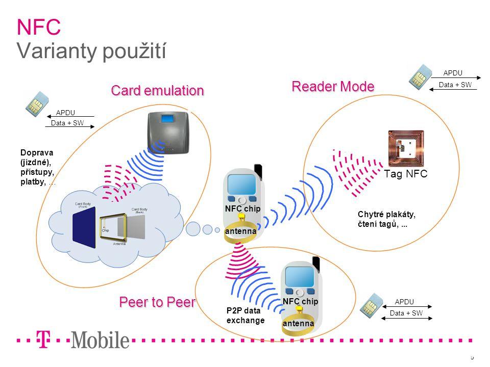 6 NFC Multifunkčnost NFC Platba kdekoliv Mobil = POS / čtečka Mikroplatby Mobil = plateb.