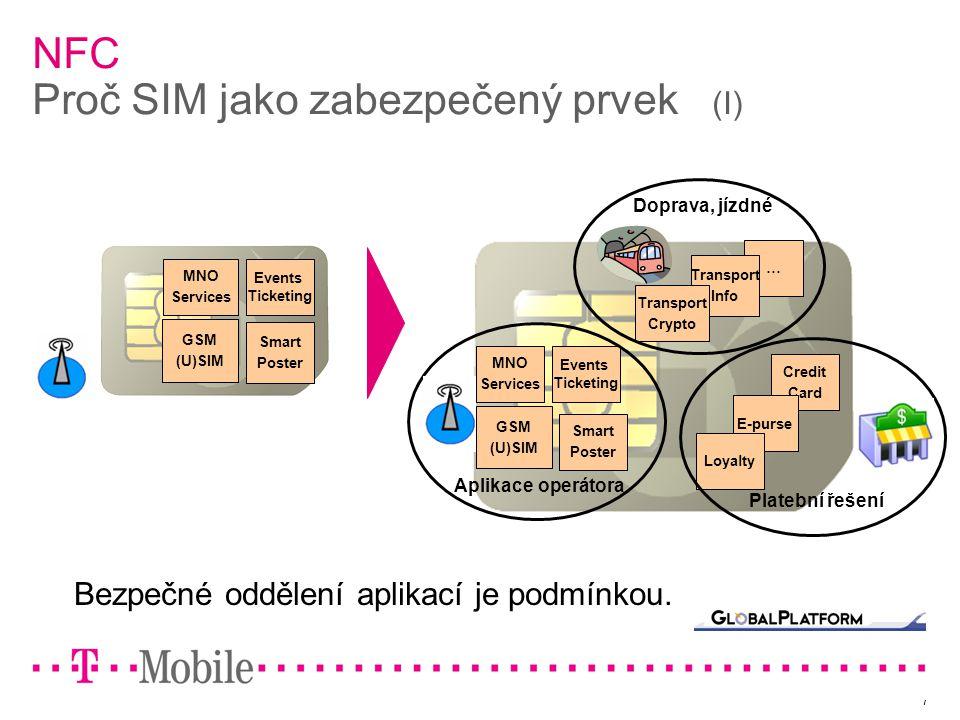 7 NFC Proč SIM jako zabezpečený prvek (I) … Transport Info Transport Crypto Doprava, jízdné GSM (U)SIM MNO Services Events Ticketing Smart Poster Credit Card E-purse Loyalty Aplikace operátora Platební řešení GSM (U)SIM MNO Services Events Ticketing Smart Poster Bezpečné oddělení aplikací je podmínkou.