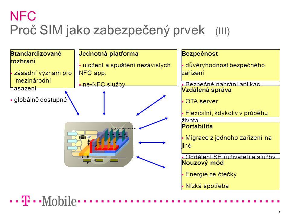 9 NFC Proč SIM jako zabezpečený prvek (III) HCIHCI SWPSWP GP APIGP API ISDISD SIMSIM App1App1 App3App3 App4App4 App2App2 App2App2 App3App3 Standardizované rozhraní  zásadní význam pro mezinárodní nasazení  globálně dostupné Jednotná platforma  uložení a spuštění nezávislých NFC app.