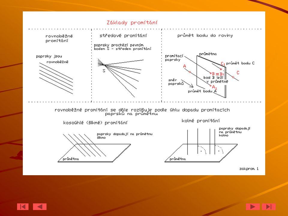 Zobrazování (promítání) prostorových útvarů do roviny je základní úlohou deskriptivní geometrie.