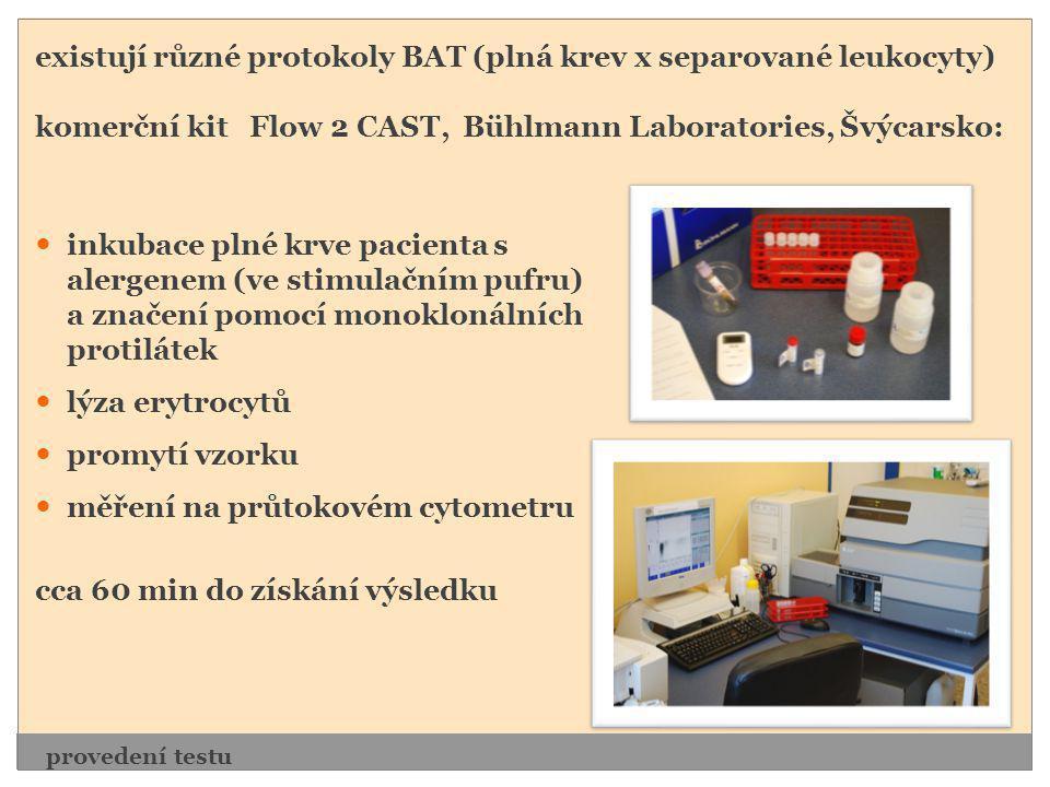  inkubace plné krve pacienta s alergenem (ve stimulačním pufru) a značení pomocí monoklonálních protilátek  lýza erytrocytů  promytí vzorku  měřen