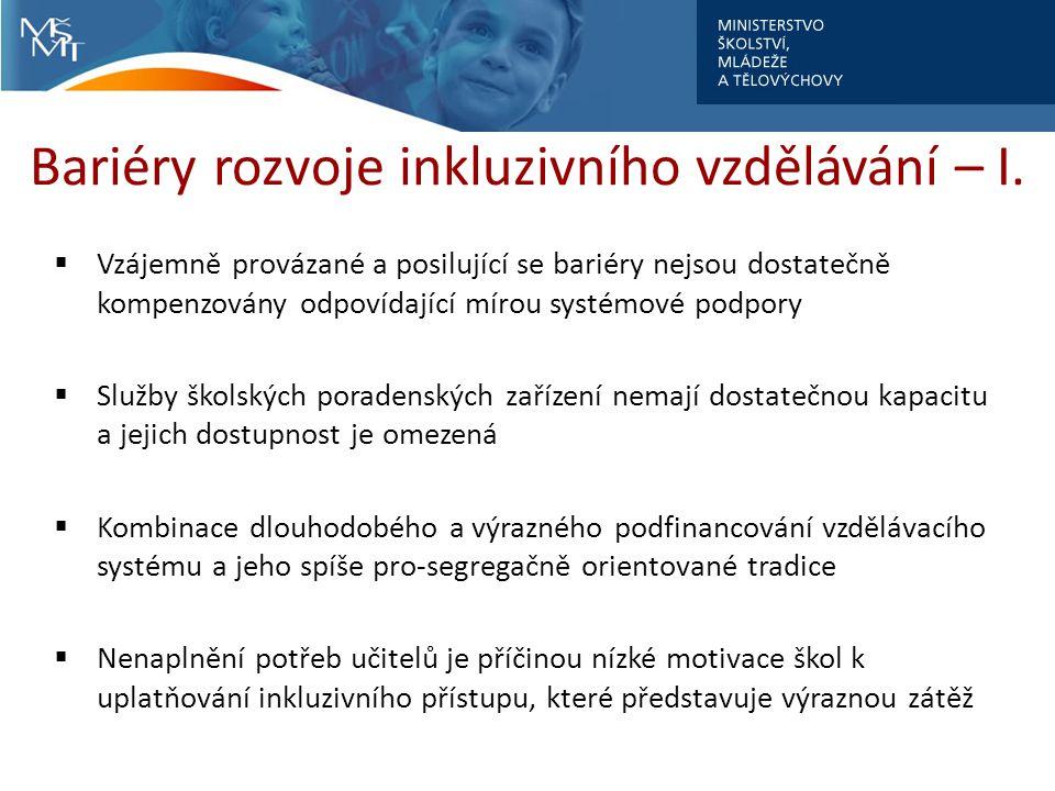 Bariéry rozvoje inkluzivního vzdělávání – I.