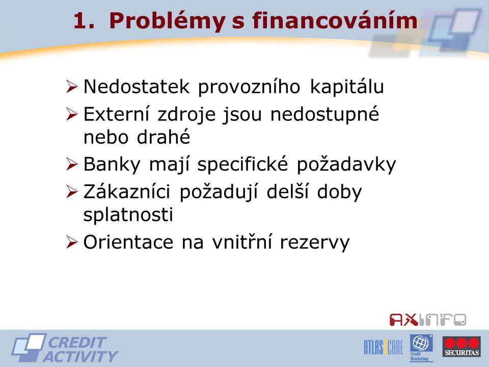  Nedostatek provozního kapitálu  Externí zdroje jsou nedostupné nebo drahé  Banky mají specifické požadavky  Zákazníci požadují delší doby splatnosti  Orientace na vnitřní rezervy 1.Problémy s financováním