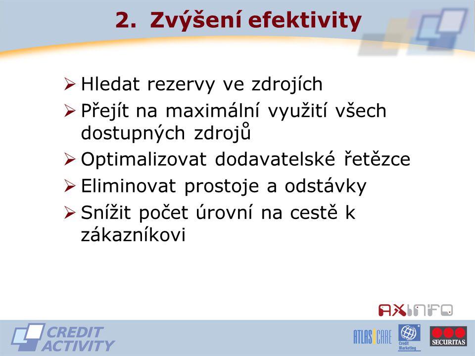  Hledat rezervy ve zdrojích  Přejít na maximální využití všech dostupných zdrojů  Optimalizovat dodavatelské řetězce  Eliminovat prostoje a odstávky  Snížit počet úrovní na cestě k zákazníkovi 2.Zvýšení efektivity