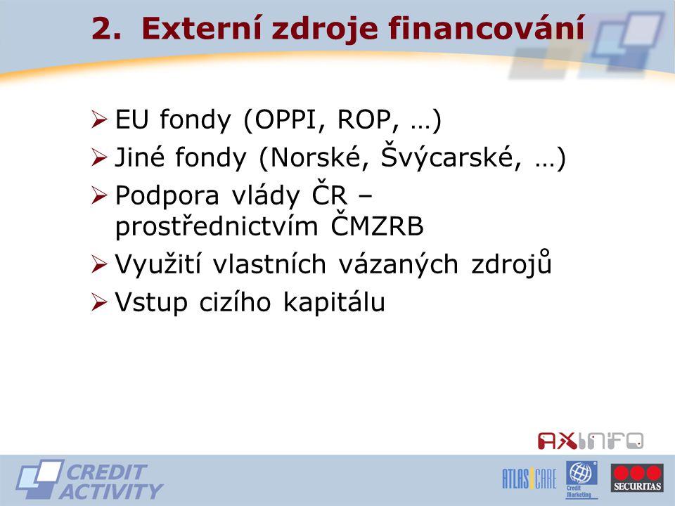 2.Externí zdroje financování  EU fondy (OPPI, ROP, …)  Jiné fondy (Norské, Švýcarské, …)  Podpora vlády ČR – prostřednictvím ČMZRB  Využití vlastních vázaných zdrojů  Vstup cizího kapitálu