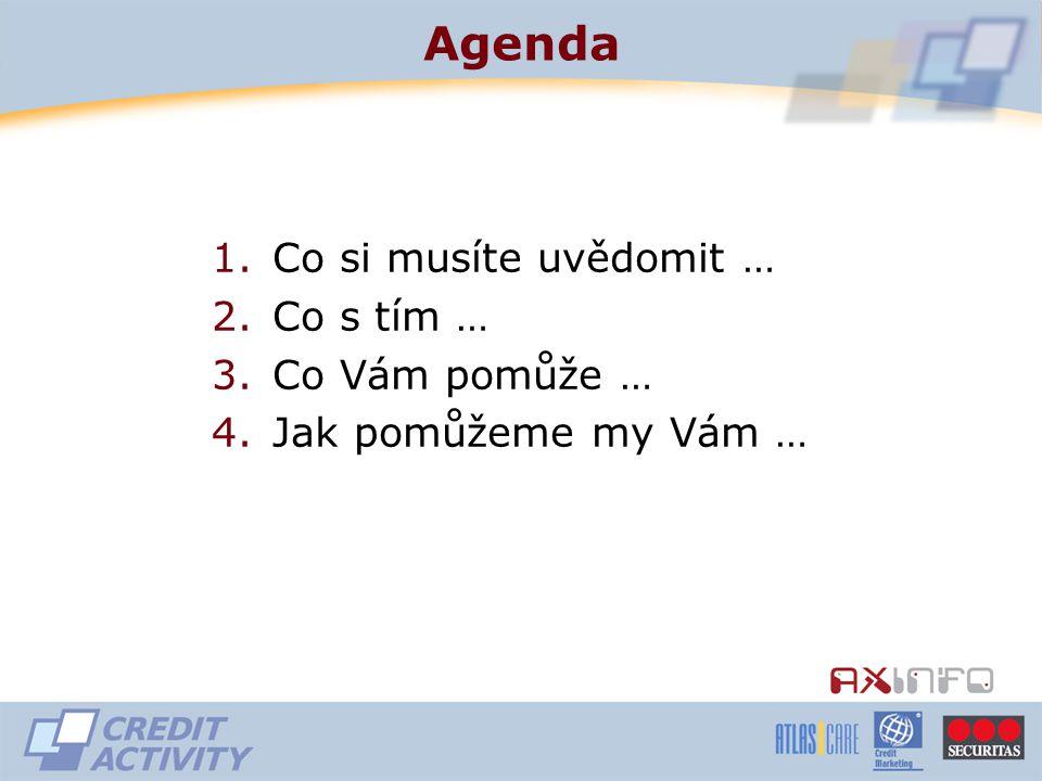 Agenda 1.Co si musíte uvědomit … 2.Co s tím … 3.Co Vám pomůže … 4.Jak pomůžeme my Vám …