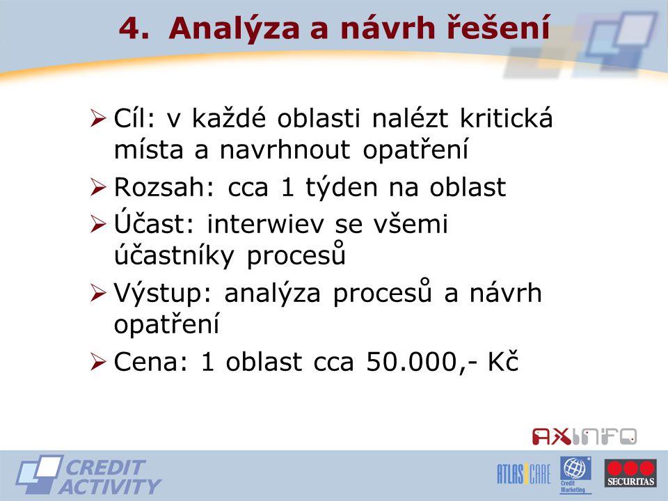 4.Analýza a návrh řešení  Cíl: v každé oblasti nalézt kritická místa a navrhnout opatření  Rozsah: cca 1 týden na oblast  Účast: interwiev se všemi účastníky procesů  Výstup: analýza procesů a návrh opatření  Cena: 1 oblast cca 50.000,- Kč